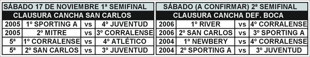 Fixture Semifinales