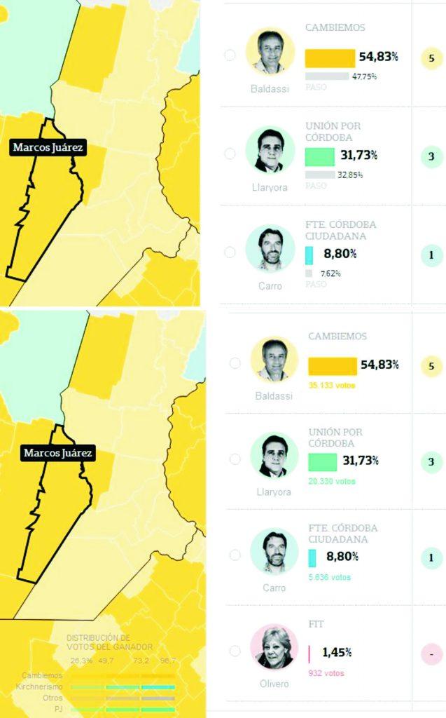 Resultados M. Juarez04